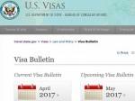美国移民最新排期表出炉!职业类有大变动 | 美国