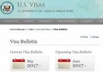 美国6月移民排期 中国人EB-5及EB-1各有进退 | 美国