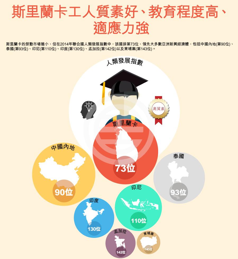 图片来源:中国香港贸发局经贸研究