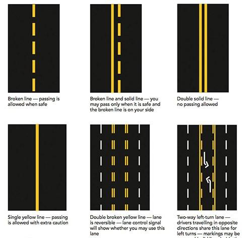 美国交通规则标志图解