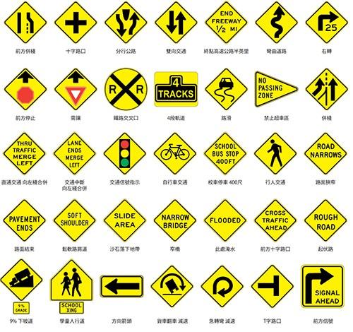警告标示 (黄色)