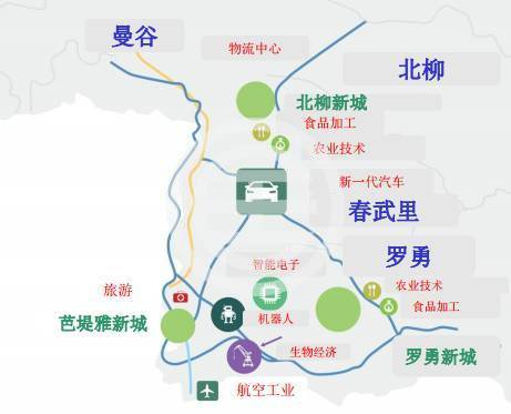 东部经济走廊产业规划分布