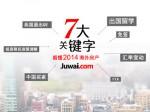 居外网特别策划:7大关键字看懂2014海外房产