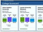大学排名由你定 奥巴马改写最佳大学印象