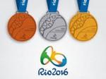 美国 |从奥运奖牌出发 看看美国哪所大学最好