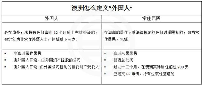 居外课堂:外国人在澳洲买房的限制和规定详解