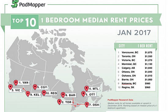 加拿大   多伦多2居室月租$2000 涨幅30%,追上房价了