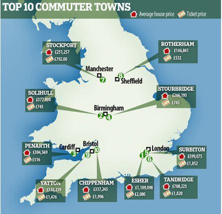 英国 | 城镇房价上涨多快?一年上涨够支付全年火车票!