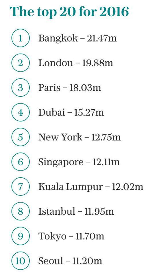英镑贬值中国游客大涨,中资顺势而为5.8亿抄底伦敦市中心酒店 | 英国
