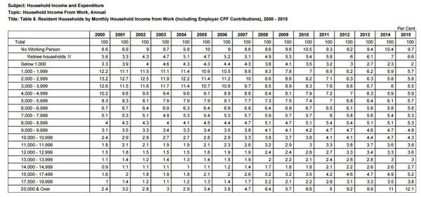 新加坡 人均收入_新加坡鞭刑