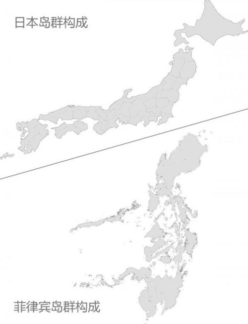 两国岛群构成差异较大