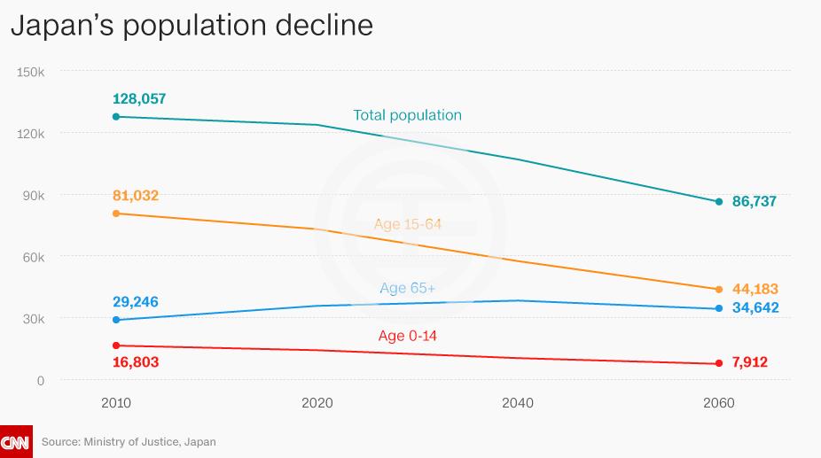 潜在就业人口有_全中国人口有多少人(3)