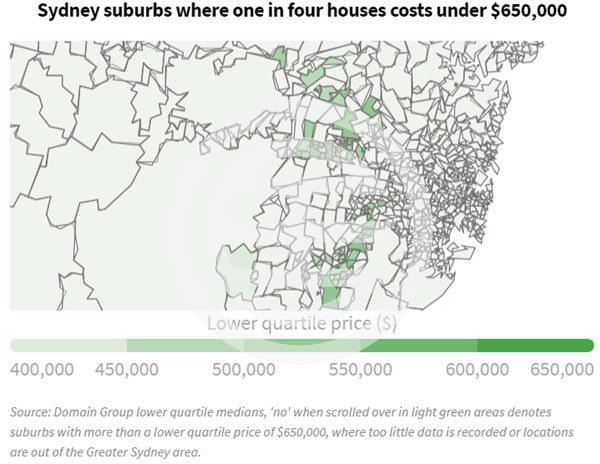 悉尼这81个城区 房价不到65万澳元 | 澳洲