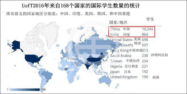加拿大中国留学生数量破14万!| 加拿大