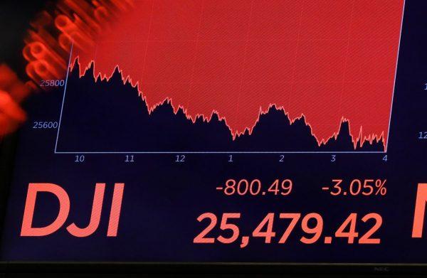 美国股市暴跌 全球市场经济低迷