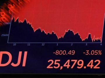美国股市暴跌 全球市场经济低迷 - 热点