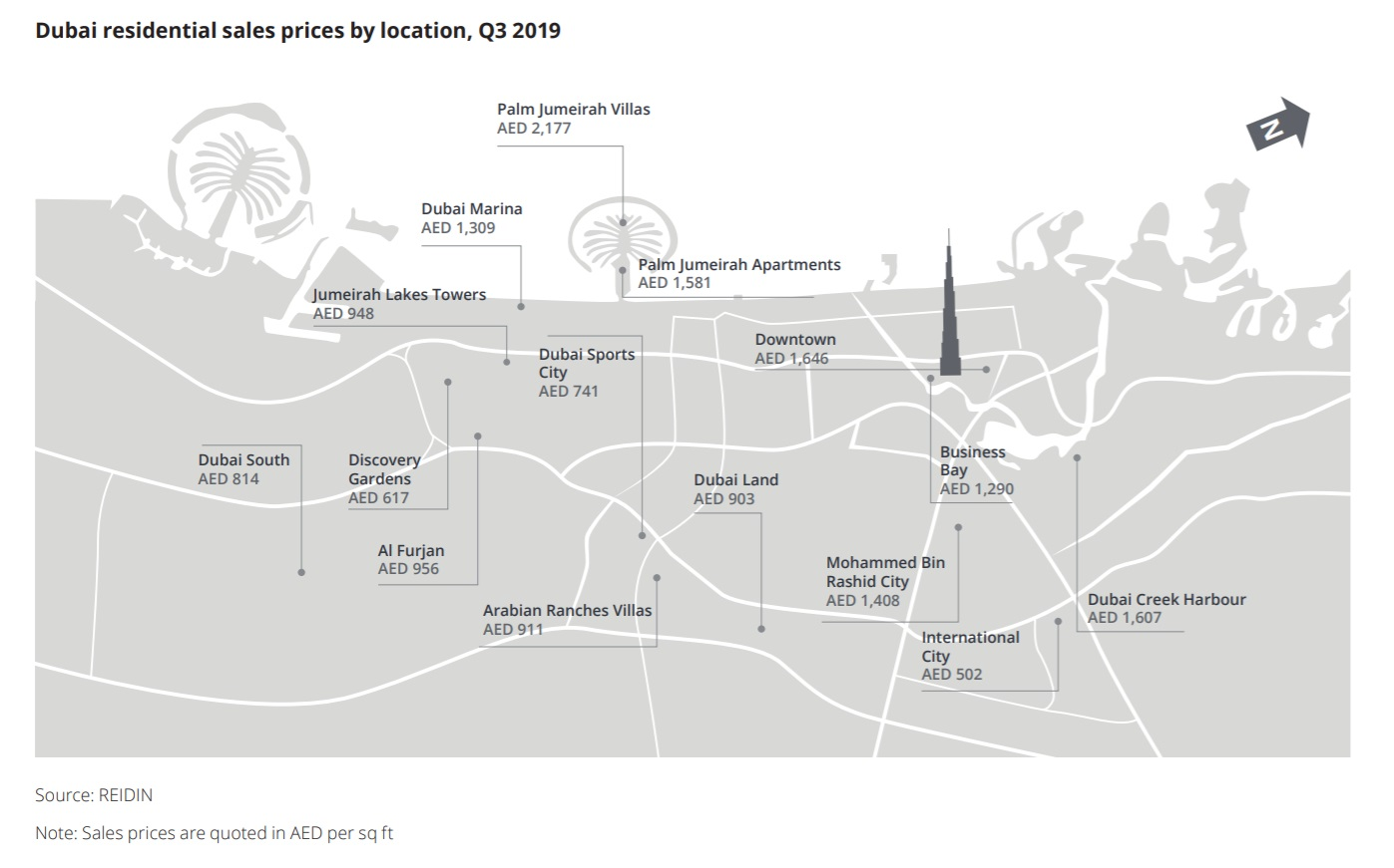 Dubai residential sales prices by locations, Q3 2019