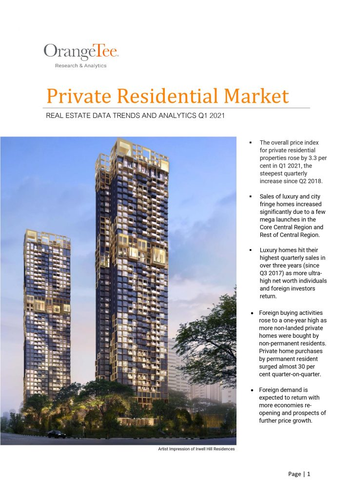 Private Residential Market Report for Q1 2021