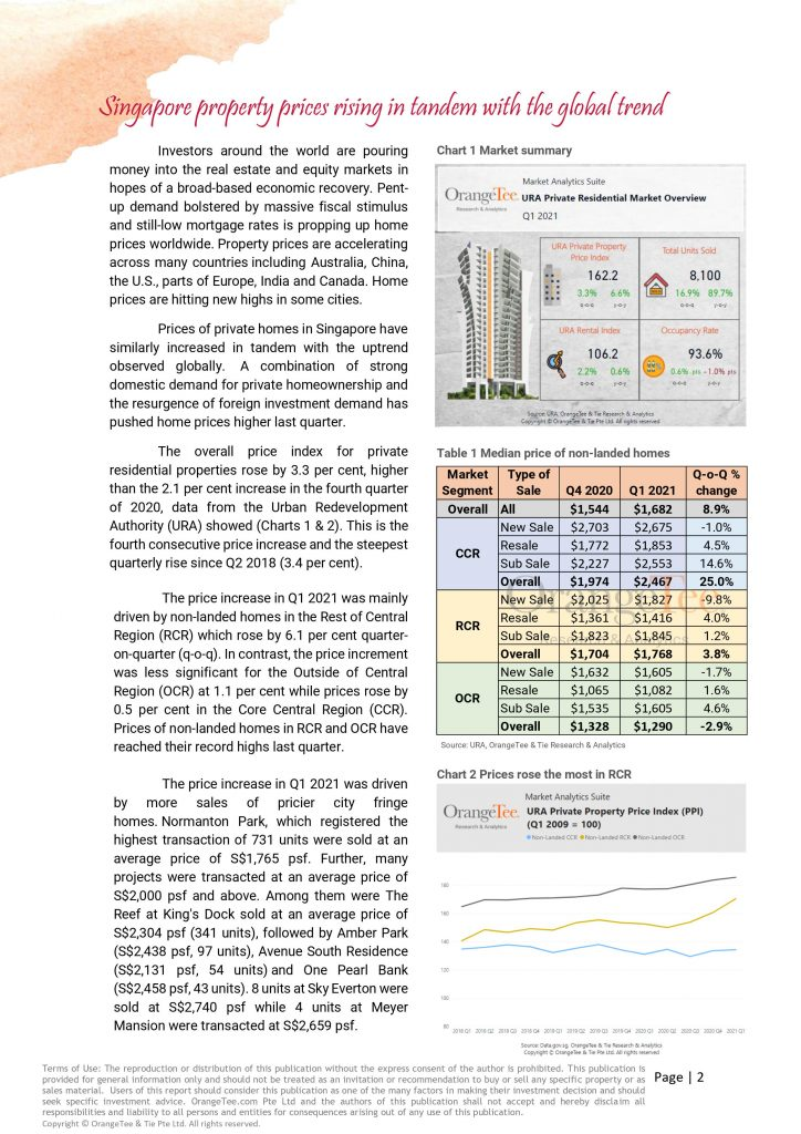 2nd page OrangeTee - Private Residential Market Report for Q1 2021